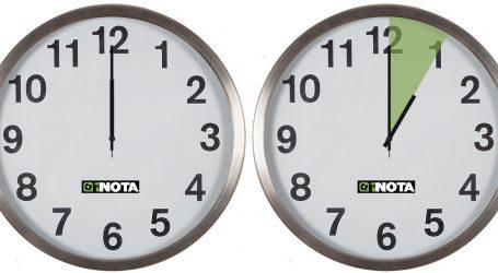 Este sábado se adelantan los relojes